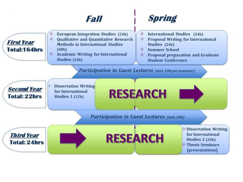 qualitative dissertation proposal methodology